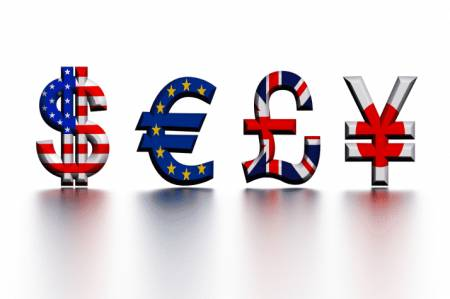 Trading The Minor Pairs at Exness - The Best Time To Trade The Minor Currency Pairs
