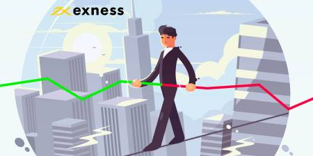 What Is Risk Management in Forex Trading with Exness? How to Calculate Risk