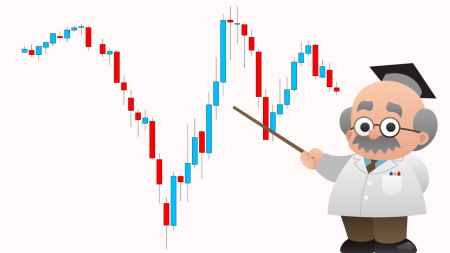 Beginner Make More Profit than Old Traders in Exness, Why?