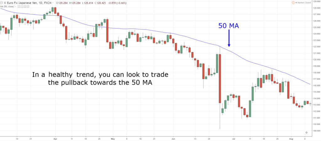 5 Things you Must Know in Exness Forex Before Entering A Trade