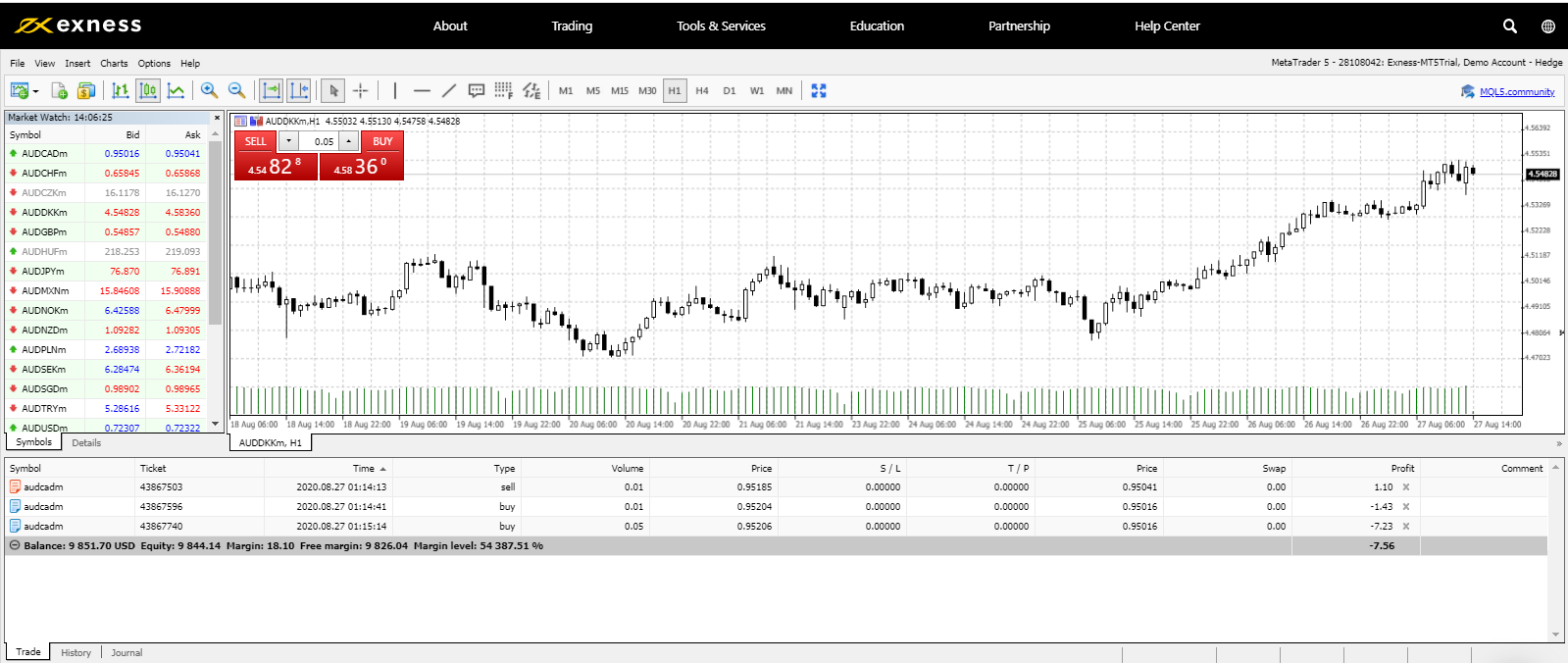 How to Register and Trade Forex at Exness