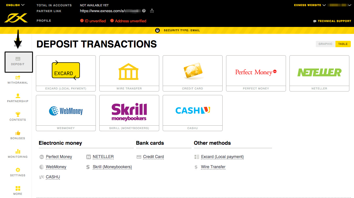 How to Sign Up and Deposit Money at Exness